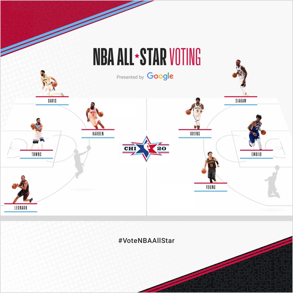 Nba All Star Vote Bill Searle